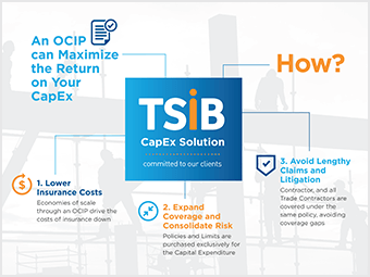 TSIB - CapEx Solution Infographic