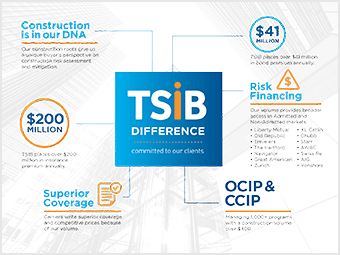 The TSIB Difference Infographic